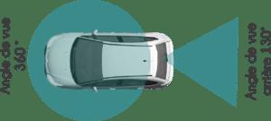 Angles de vision / de vue de la caméra embarquée Rétrocam 360° / dashcam Mobilicam France
